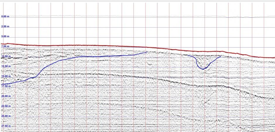 Geophysics Surveys